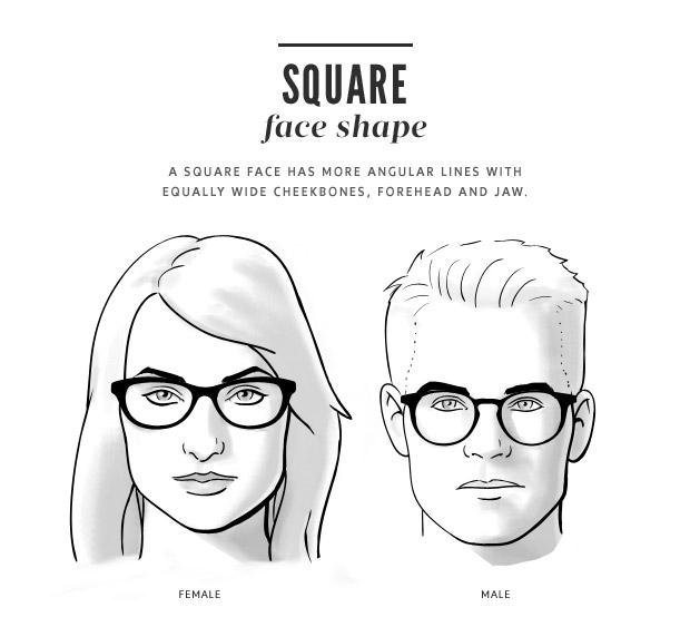 Frame fit - TEF Magazine