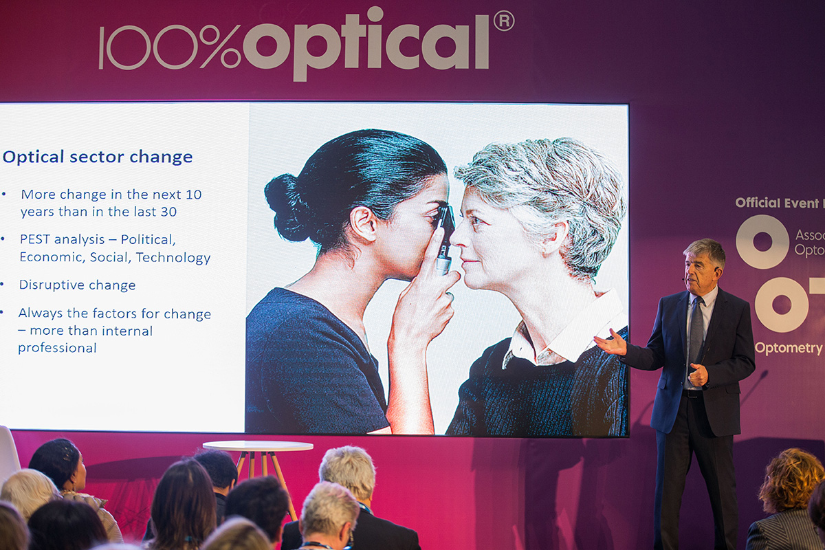 100% Optical – presenting the leading lights in optics